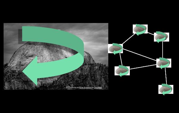Deploymentstrategien Monolith vs Microservices