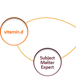Workshop2-vitamin.d