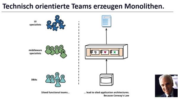 Technisch orientierte Teams erzeugen Monolithen